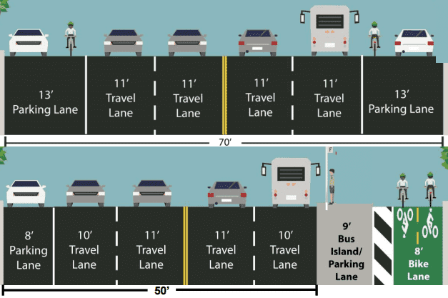 The shorter distance between protected areas should help limit the danger to pedestrians going to and from the park. Photo credit: NY Department of Transportation.